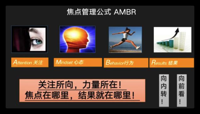 疫情下新的世界观—4D践行之AMBR焦点改变工具